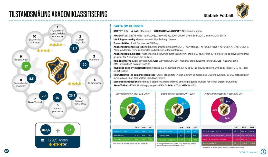 Stabak - Akademiklassifiseringsrapport2017-page-001